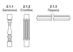 Составные части изделия для Комплект №1