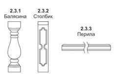 Составные части изделия для Комплект №2