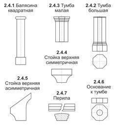 Составные части изделия для Комплект №4