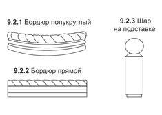 Комплект бордюров (9.2)